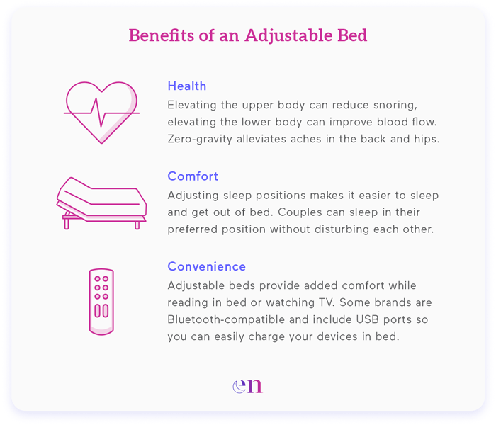 benefits of an adjustable bed