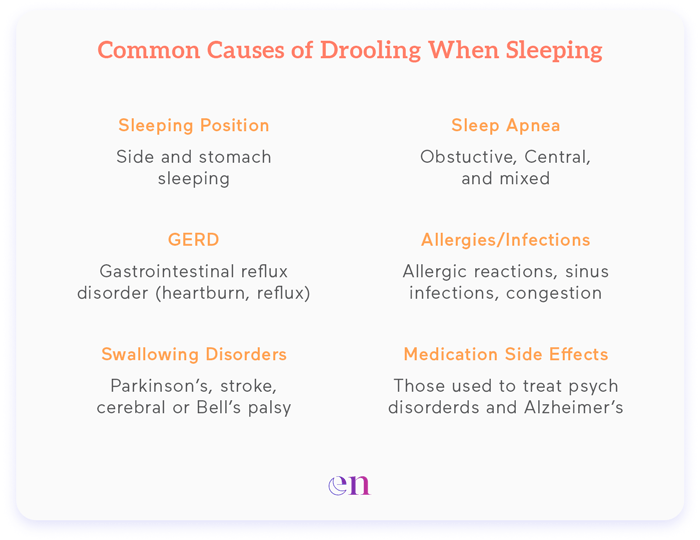 common causes of drooling