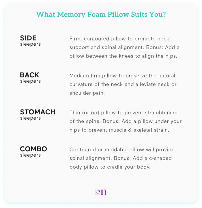 best memory foam pillow for side sleepers