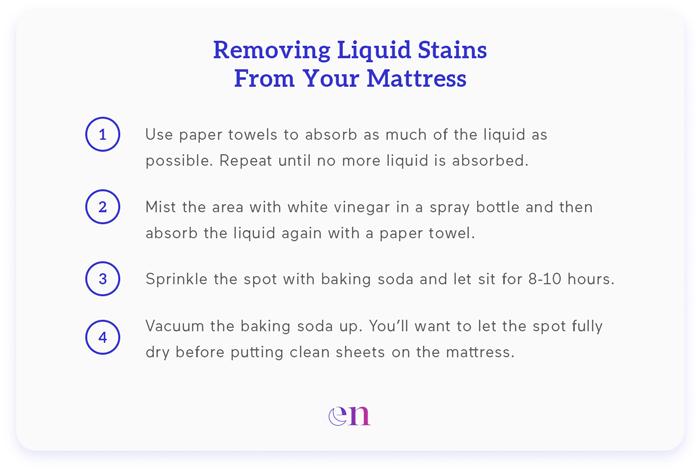 remove liquid stains