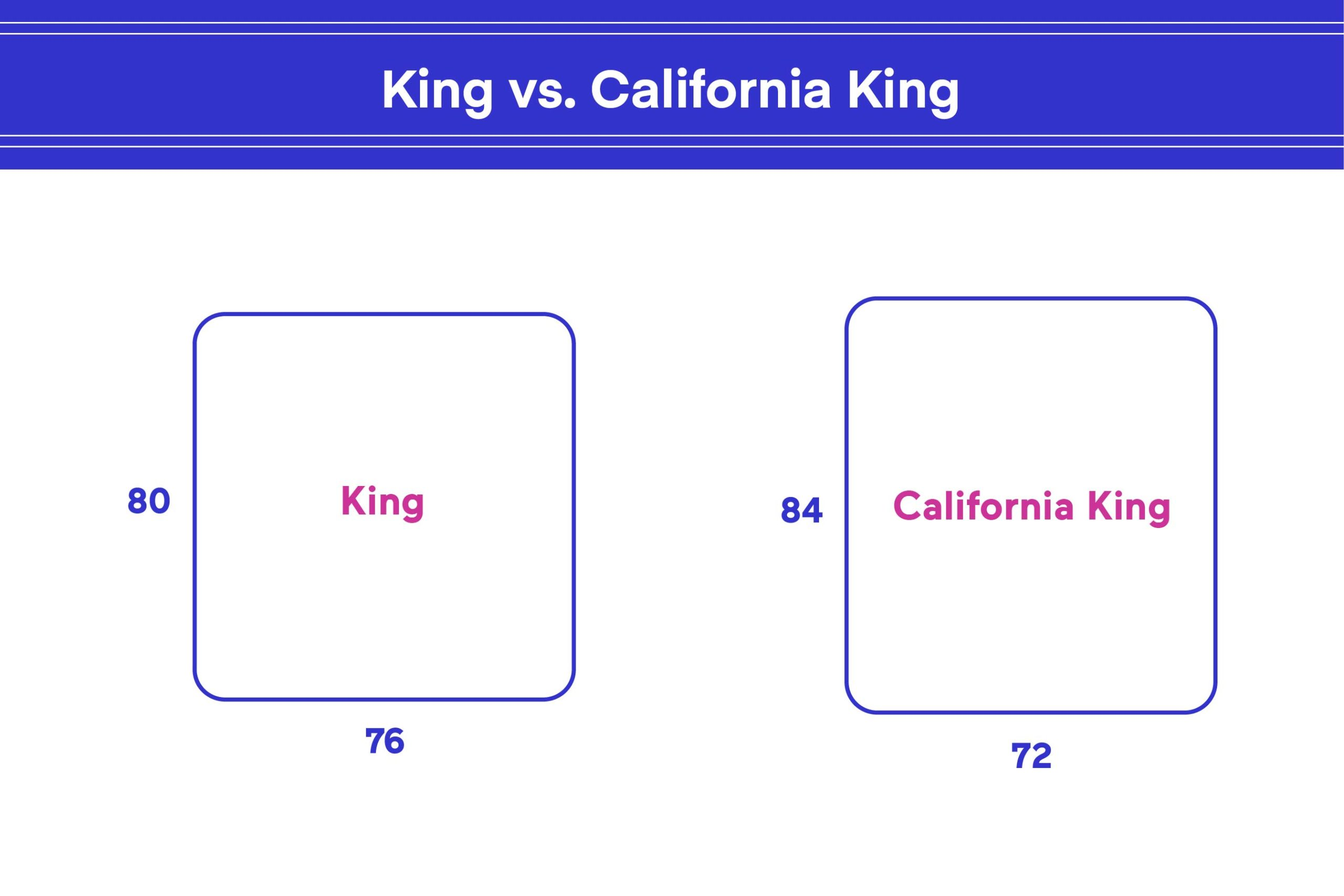 King Vs California King What S The Difference Eachnight