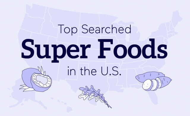 Graphic showing the top superfoods across the nation