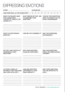 Worksheets Character Motivation Worksheet motivation worksheet character worksheet