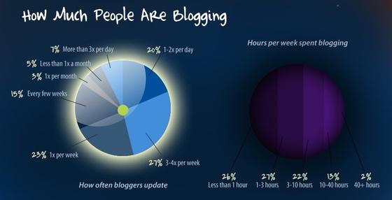 blogosphere2