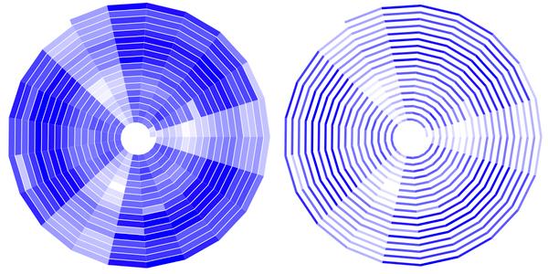 spiral variations