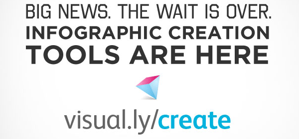 Visual.ly Create