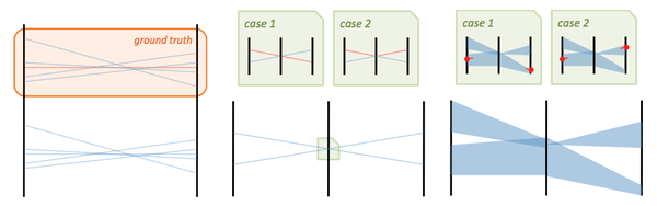 Paper: Conceptualizing Visual Uncertainty in Parallel Coordinates