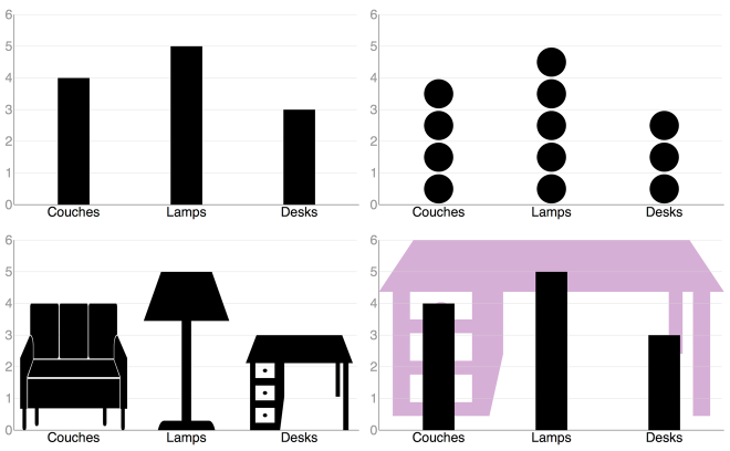 ISOTYPE-other-conditions