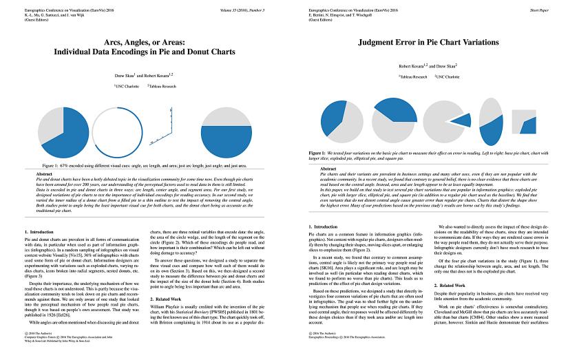 A Pair of Pie Chart Papers