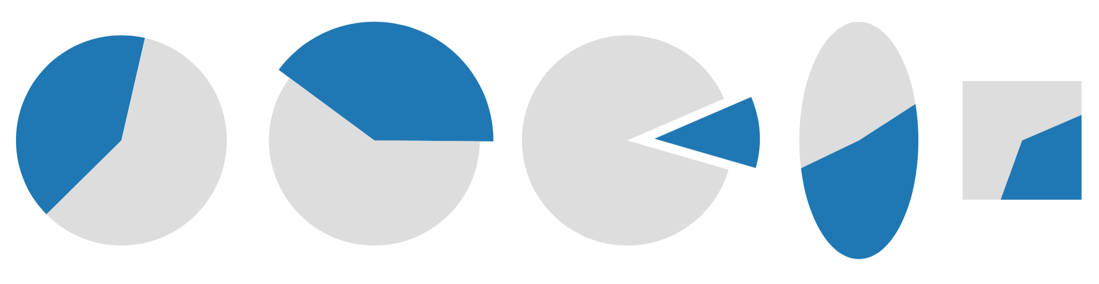 pie-variations