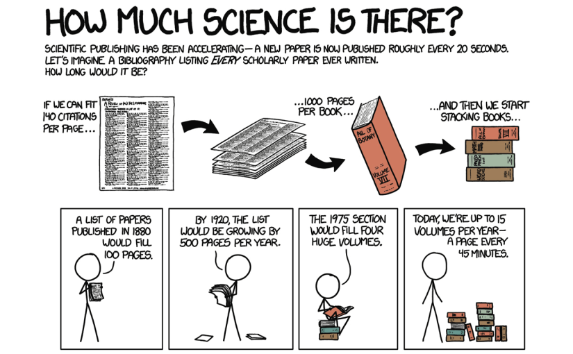 how-much-science