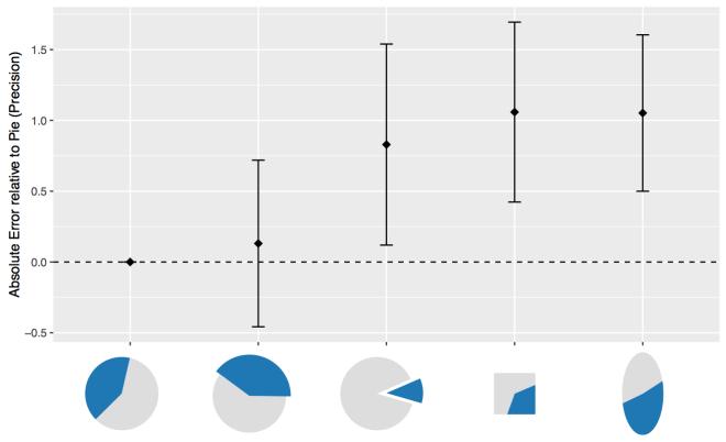 variations-abs-error-relative