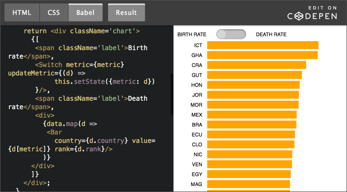 Link: Jérôme Cukier's Series on Visualization with React