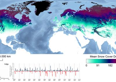 APP1 – time series analysis