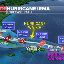 Predicted path of Hurricane Irma towards Florida by abc News