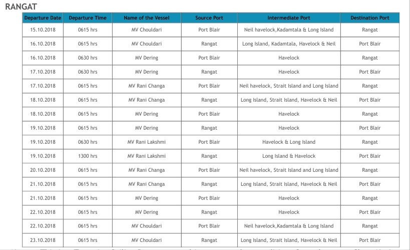 Long island, Andaman ship schedule