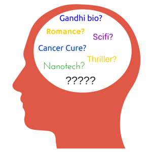 Profile graphic of head with writing topics or genres in white space