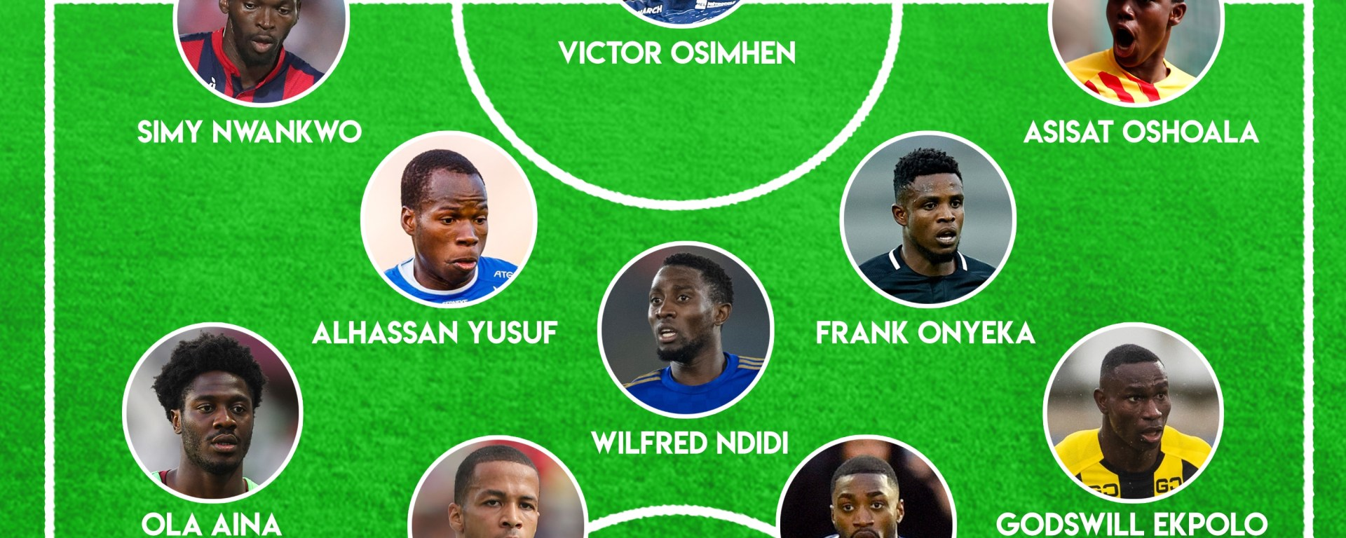 Nigerian Team of the Season 2019/2020