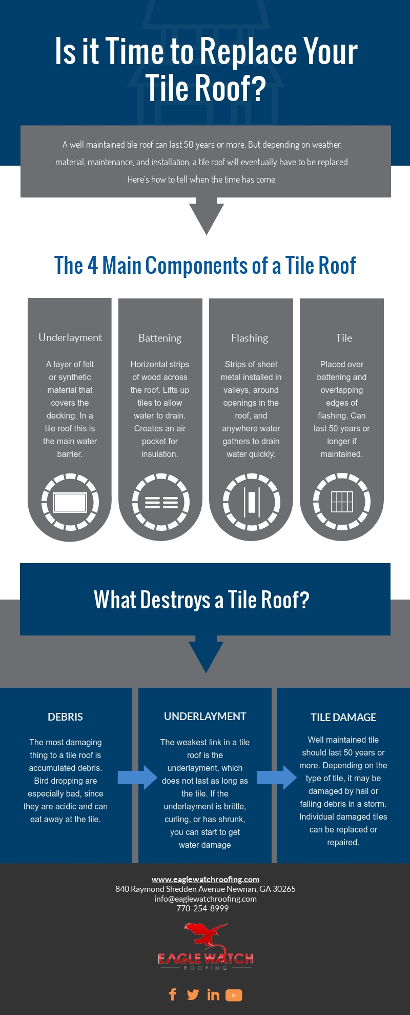 is it time to replace your tile roof
