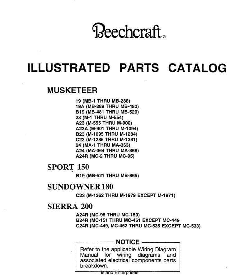 Beechcraft B19 Manual