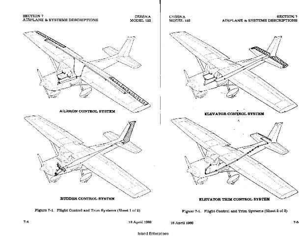 Civilian Archives • eAircraftManuals.com
