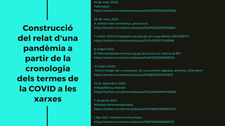 Relació de piulades amb enllaç i data de la construcció del relat d'una pandèmia a partir de la cronologia dels termes de la COVID a les xarxes