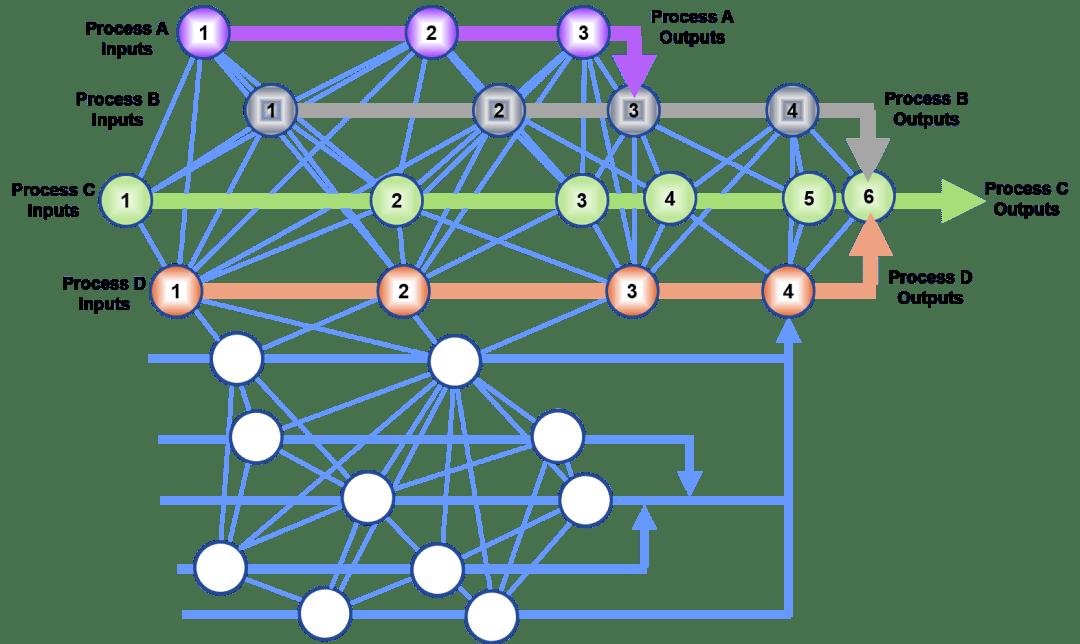 team-workflow