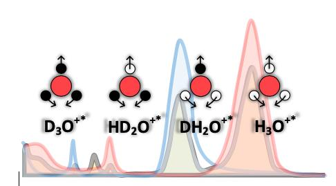 The combination of filters and di resins can remove nearly all contaminants. Liquid Water Is More Than Just H2o Molecules Eurekalert