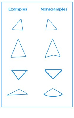 types of shapes, different types of shapes