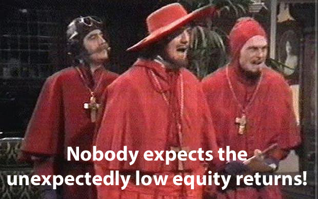The 4% Rule is not as good as we hoped – Part 1: Equity expected returns