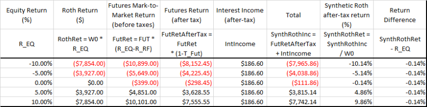 Roth IRA calc ResultsPart01