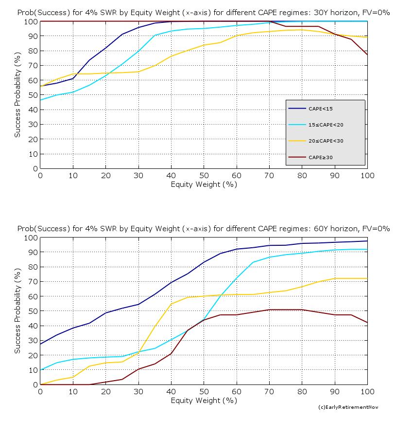 swr-part3-chart1