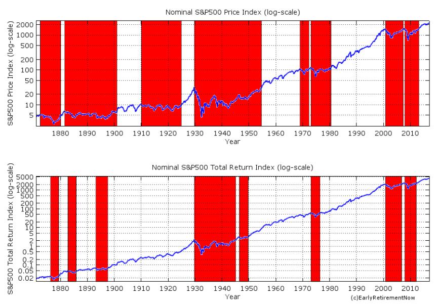 SWR-Part12-Chart1