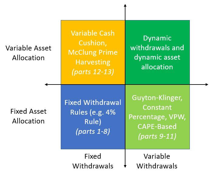 SWR-Part13-Chart3