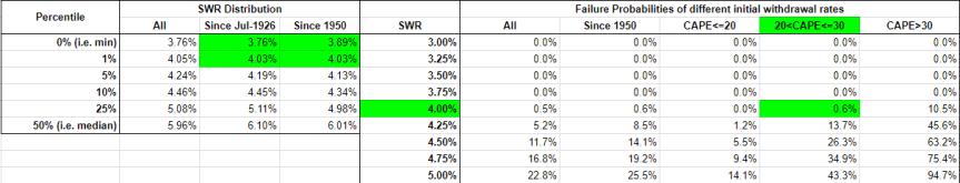 Case Study MrsGreece SWRresults