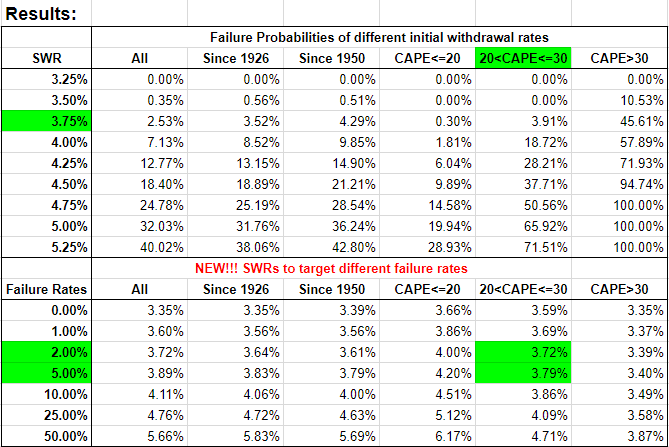 Case Study MsAlmostFI Table02