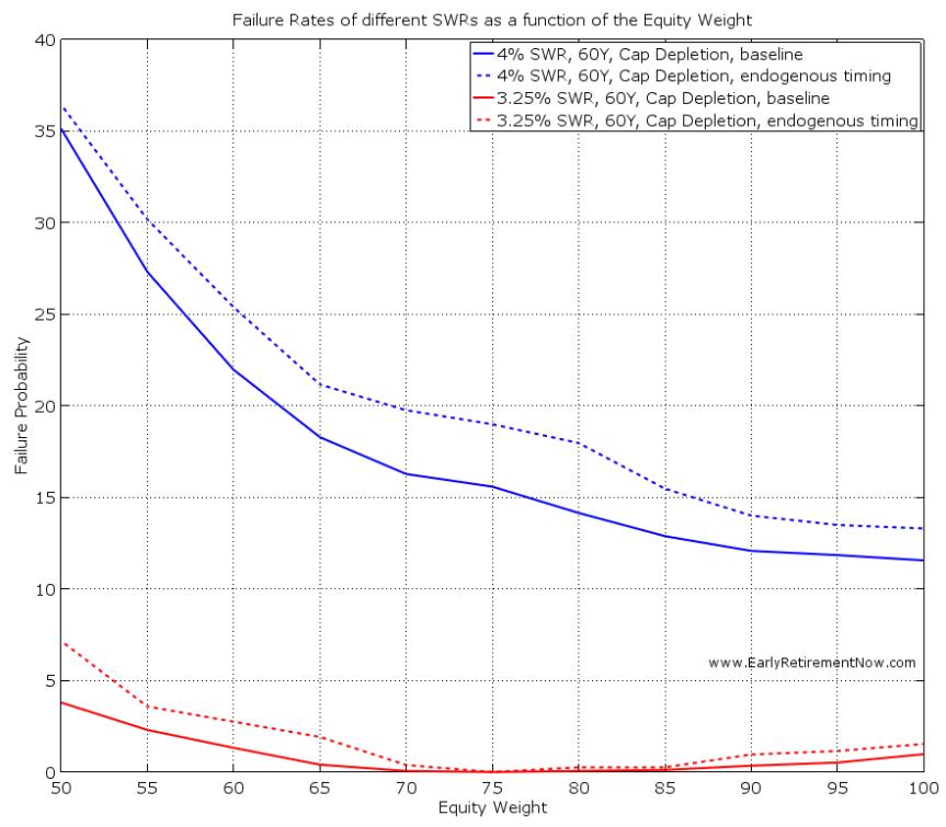 SWR-Part22-Chart02