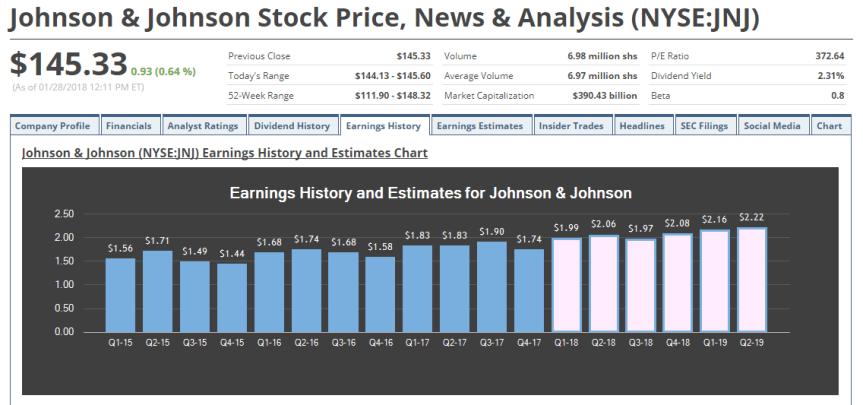 MarketBeat screenshot.png