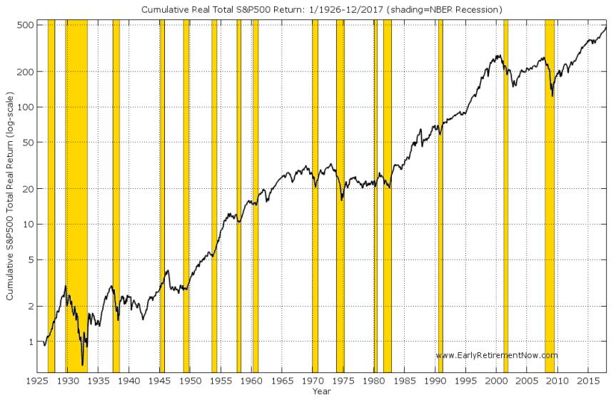 Macroeconomics_Chart01