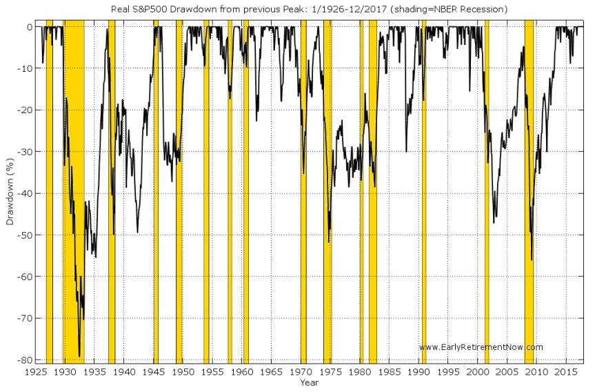 Macroeconomics_Chart02