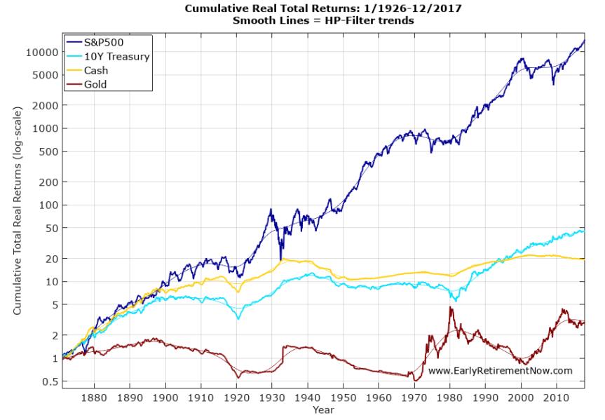 InflationSeriesPart4 Chart01