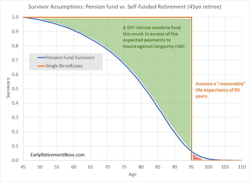 SWR-Part32-Chart02