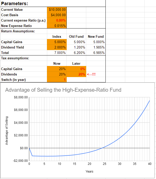 Dump High-ER Fund Google Sheet Screenshot14