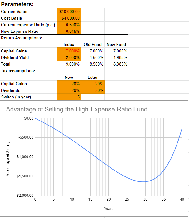 Dump High-ER Fund Google Sheet Screenshot15
