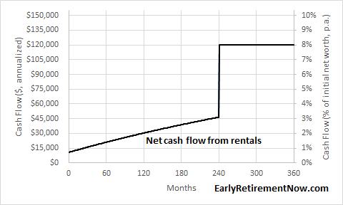 SWR-Part36-Chart01