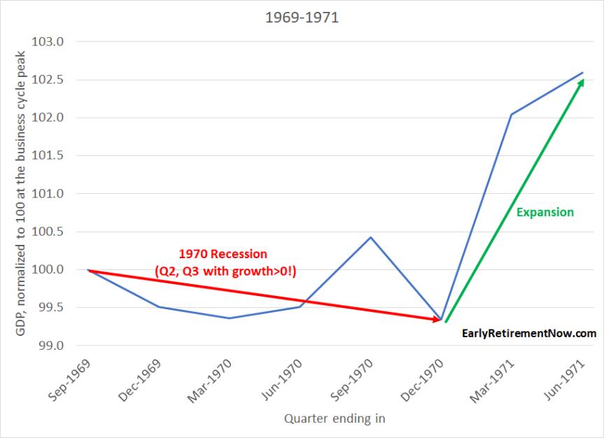 2020 Q4 GDP Update Chart01