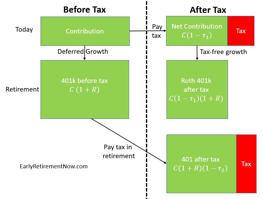 SWR-Part44-Diagram01