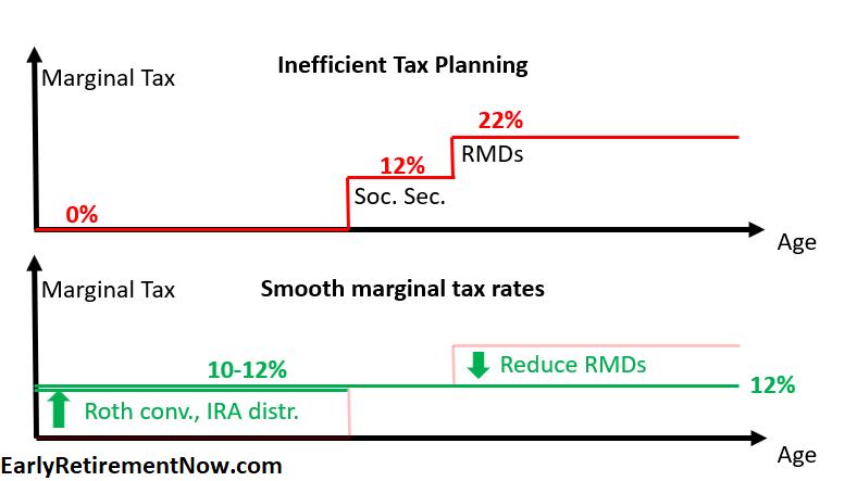 SWR-Part44-Diagram02