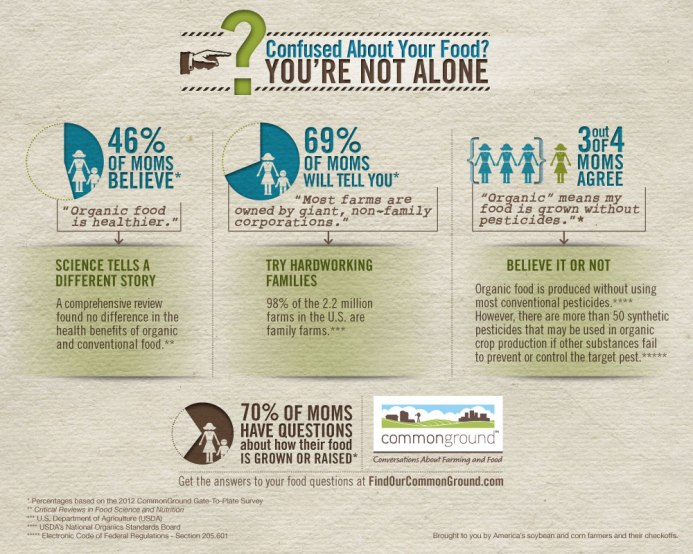 CommonGround_infographic