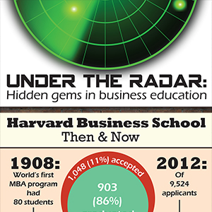 logo screen for business school infographic